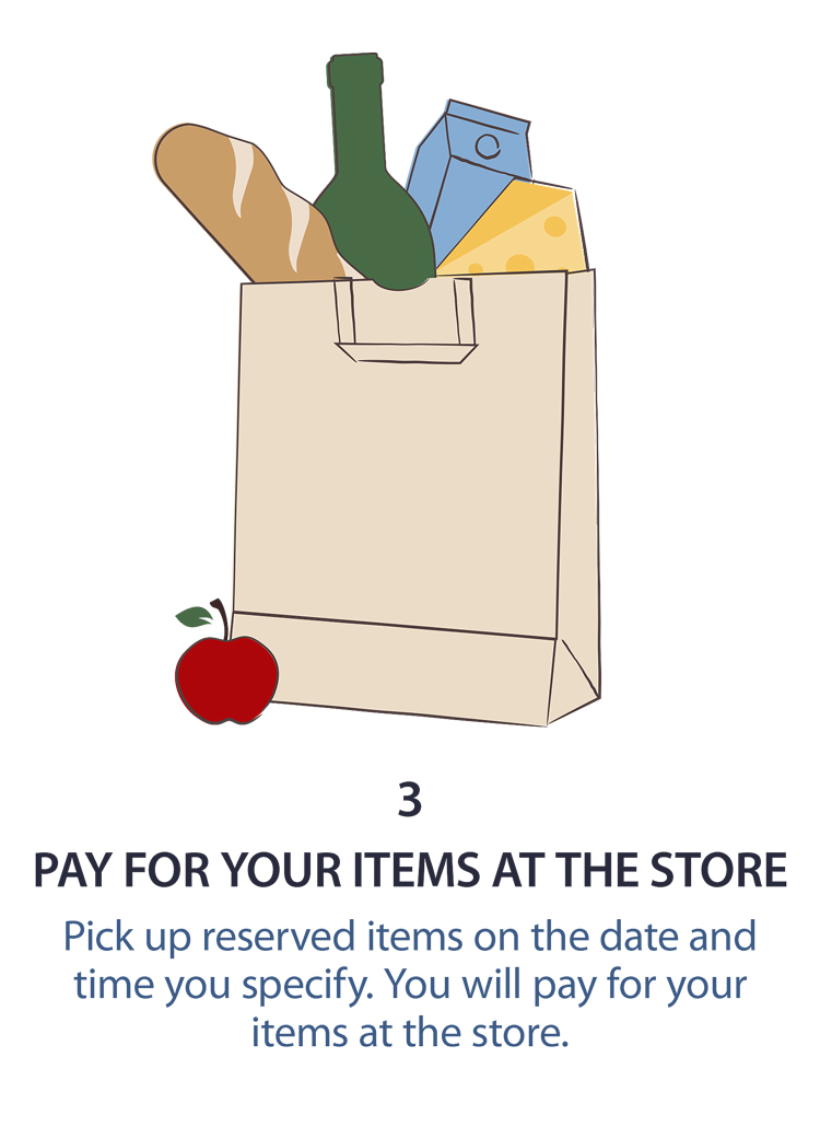 3 - Pay For Your Items At The Store